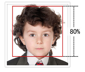 Make the face area adjustments right & accurate with Passport Xpress