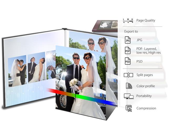 Album Printing Portability